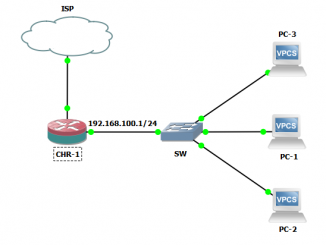 Topology DHCP Server
