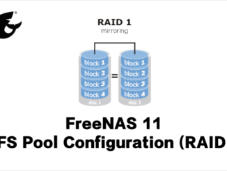 ZFS-Pool-Configuration