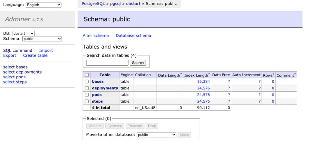 Tutorial Docker Compose PostgreSQL denga Adminer
