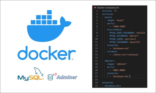Tutorial Docker Compose MySQL dengan Adminer